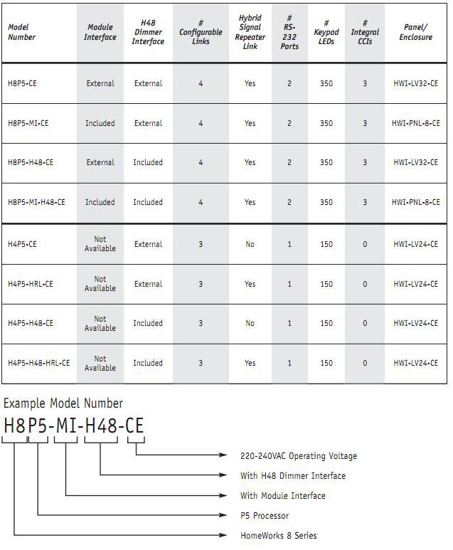 lutron radiora 2 programming manual